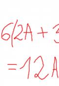 """Обкладинка книги """"Розподільна властивість множення"""""""